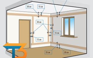 Как правильно сделать электропроводку в квартире