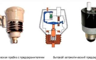 Электрические предохранители, или пробки