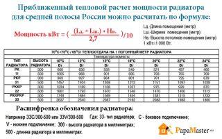 Расчёт мощности обогревателя