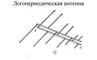 Логопериодическая антенна своими руками