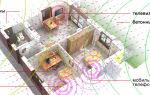 Электромагнитное излучение в квартирах и домах