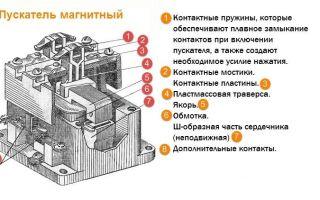 Принцип работы магнитного пускателя и его технические характеристики