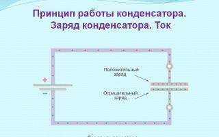 Принцип работы конденсатора и его технические характеристики