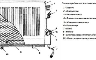 Устройство масляного обогревателя