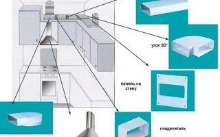 Воздуховоды для кухонной вытяжки
