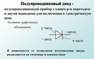 Электроёмкость конденсатора