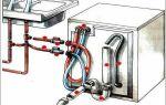 Советы по подключению стиральной машины к водопроводу своими руками
