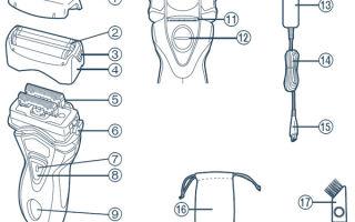 Основные виды и устройство электробритв