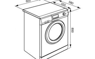 Размеры стиральных машин автомат