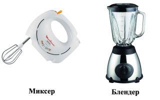 Чем отличается блендер от миксера